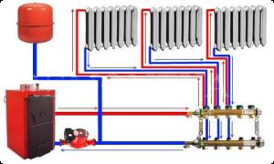 Простая схема коллекторного отопления