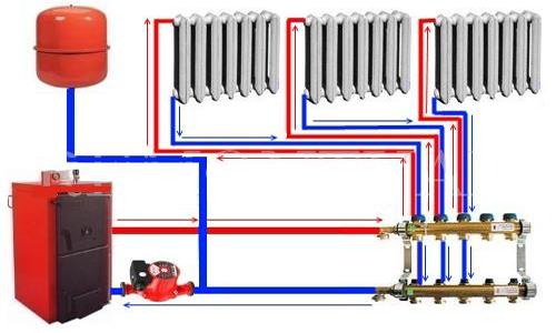Простая схема отопление частного дома своими руками