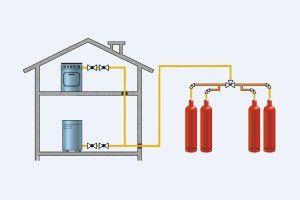 Схема баллонного отопления