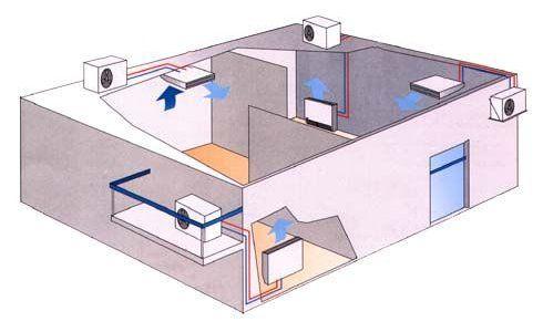 наружный блок на крыше или балконе