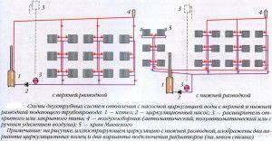 Виды двухтрубной системы отопления