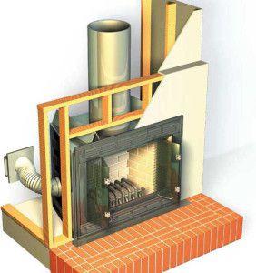 Газовый камин для отопления