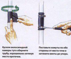 Технология установки бандажа на трубу