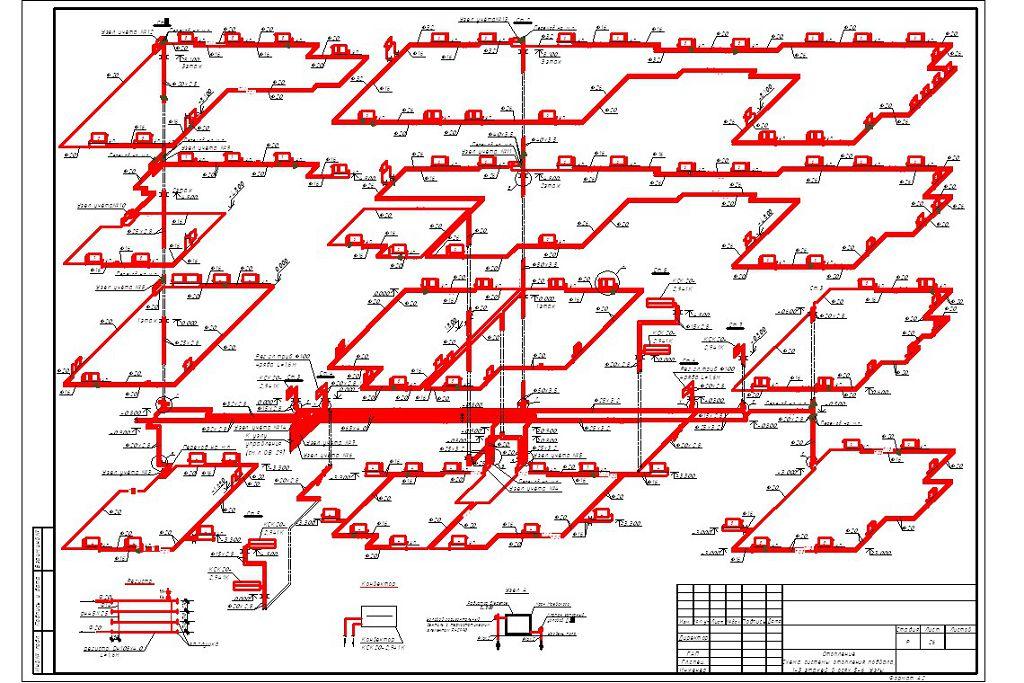 Uravnoteženje ogrevalnega sistema stanovanjske stavbe