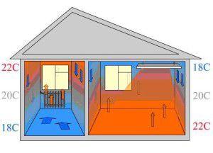 ИК отопление комнаты