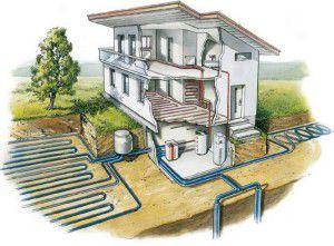 Геотермальное отопление