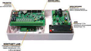 GSM блок передачи данных