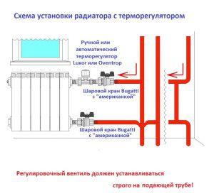 Схема установки терморегулятора