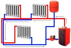 Упрощенная схема водяного отопления