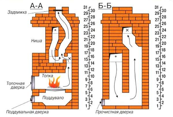 Теплообменник на отопление своими руками