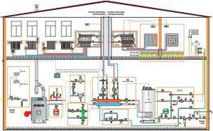Пример отопления частного дома