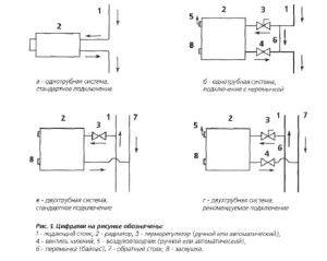Дополнительные схемы обвязки батарей отопления