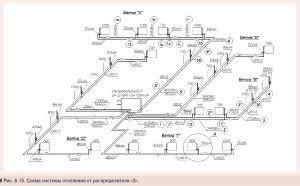Пример схемы отопления с учетом расчетных данных