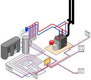 Общая схема отопления дачи
