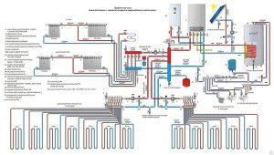 Схема отопления и горячего водоснабжения коттеджа