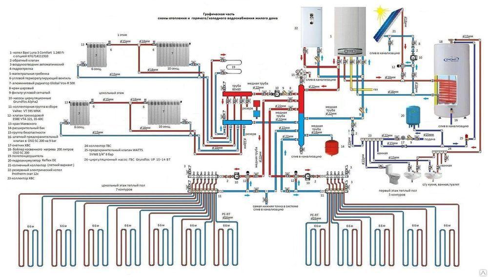 Система отопления в частном доме схема с гидроаккумулятором