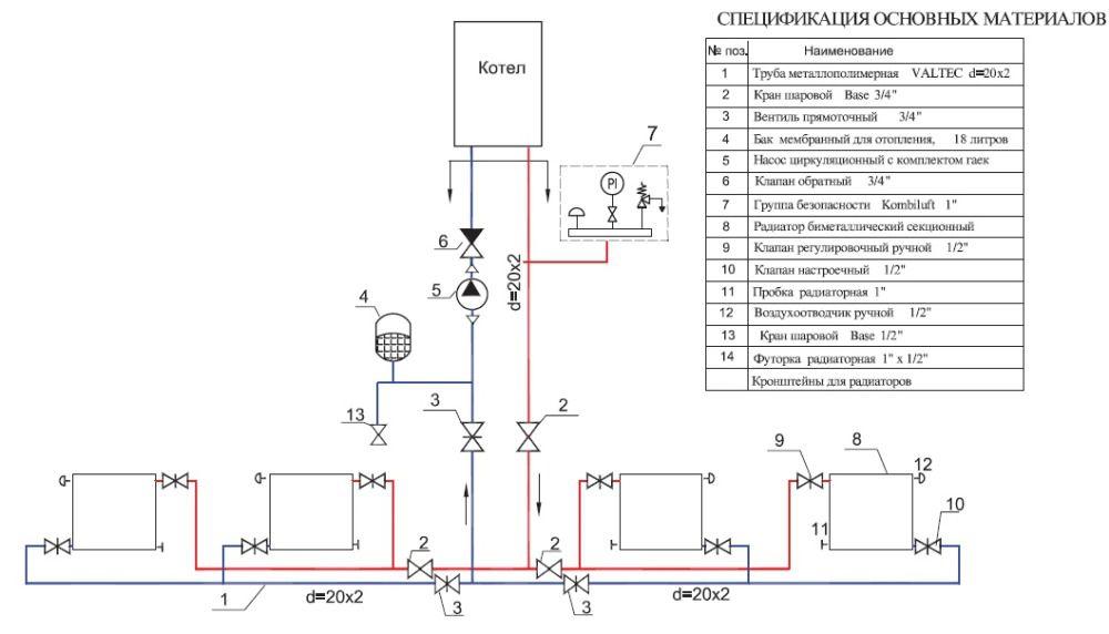 Пример расчета отопления