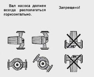 Правила установки насоса