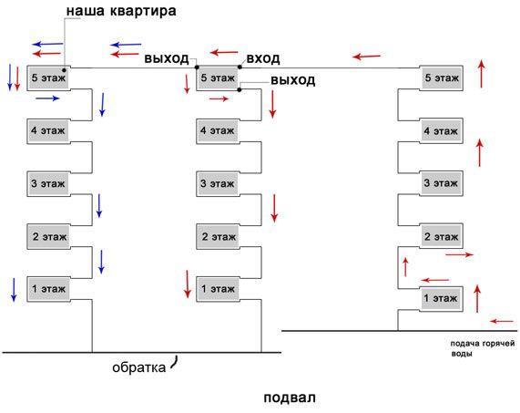 preparati-dlya-potentsii-kotorie-realno-pomogayut-i-prodayutsya-v-apteke