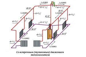 Схема отопления с указанием диаметра труб