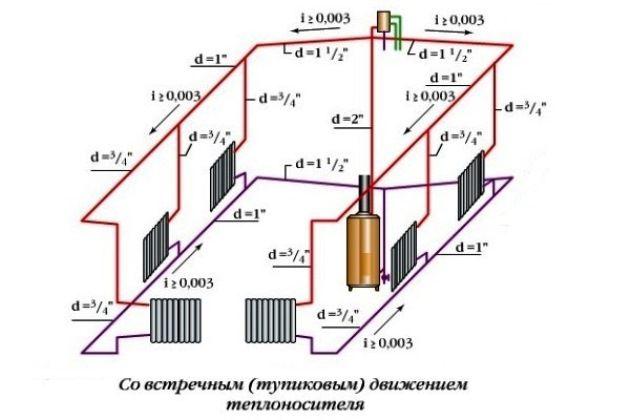 Схема отопления с указанием