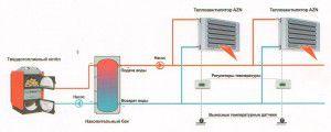 Схема подключения котла с аккумулятором тепла
