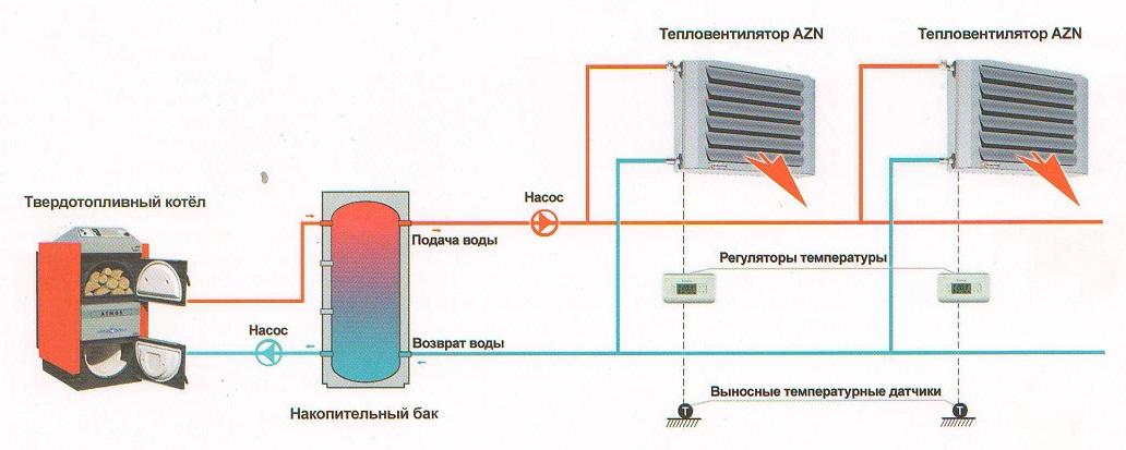 Ремонт насоса стиральной машины индезСхема термовоздушной паяльной