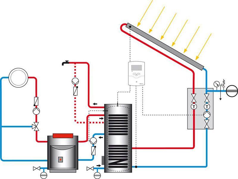 Альтернативное отопление в частном доме своими руками