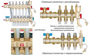 Терморегуляторы в коллекторе отопления
