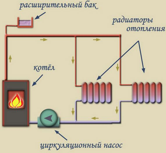 Фундамента площадь гидроизоляции