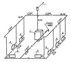 Пример схемы водяного отопления одноэтажного дома