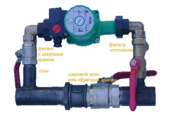 Гидравлическое отопление