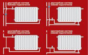 Подключение батарей для разных типов разводки труб
