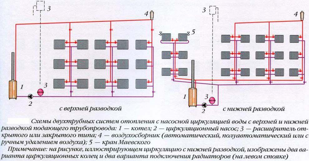 Двухтрубные отопительные схемы