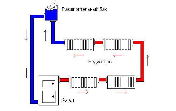 Как сделать отопление с насосом своими руками 262