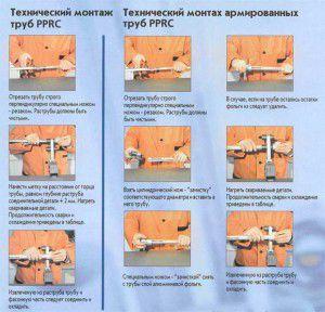 Порядок пайки полипропиленовых труб