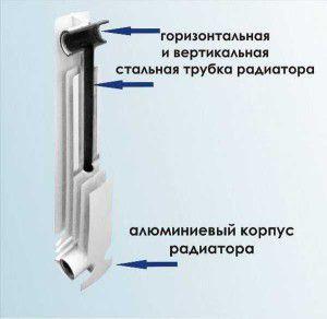 Конструкция биметаллических радиаторов