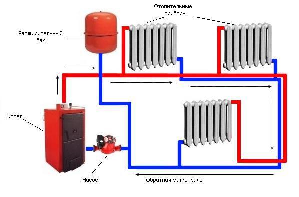 Отопление в одну трубу
