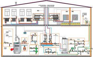Проект газового отопления дома
