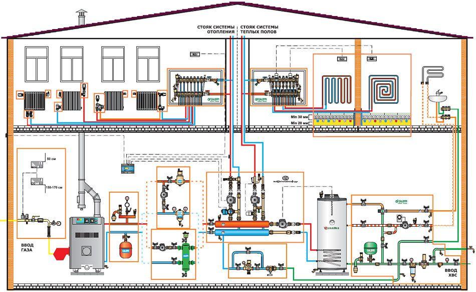 Схема монтажа системы отопления в частном доме своими руками