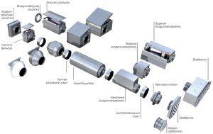 элементы механической приточно-вытяжной вентиляции