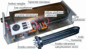Электрический отопительный котел