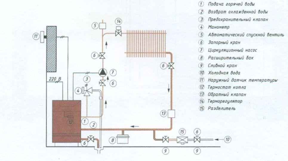 Схема отопление частного одноэтажного дома своими руками 36