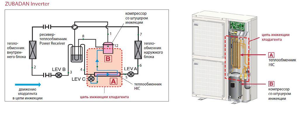 Отопление через теплообменник теплообменник opel astra h opc
