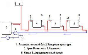 Схема закрытого отопления Ленинградка