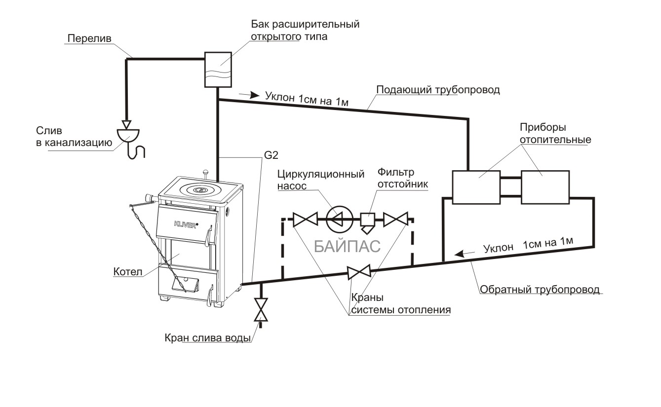 Системы отопления схемы котлов