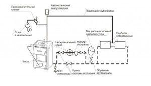 Схема отопления с расширительным баком фото 904
