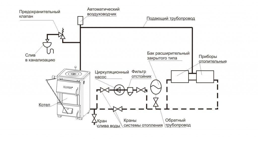 Общая схема отопления