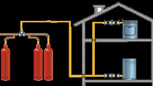 Схема баллонного отопления дома
