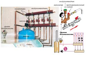 Клапаны в системе отопления